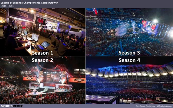 Why E-Sports will gain mainstream attention.