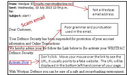 Signs Of An E-mail Scam