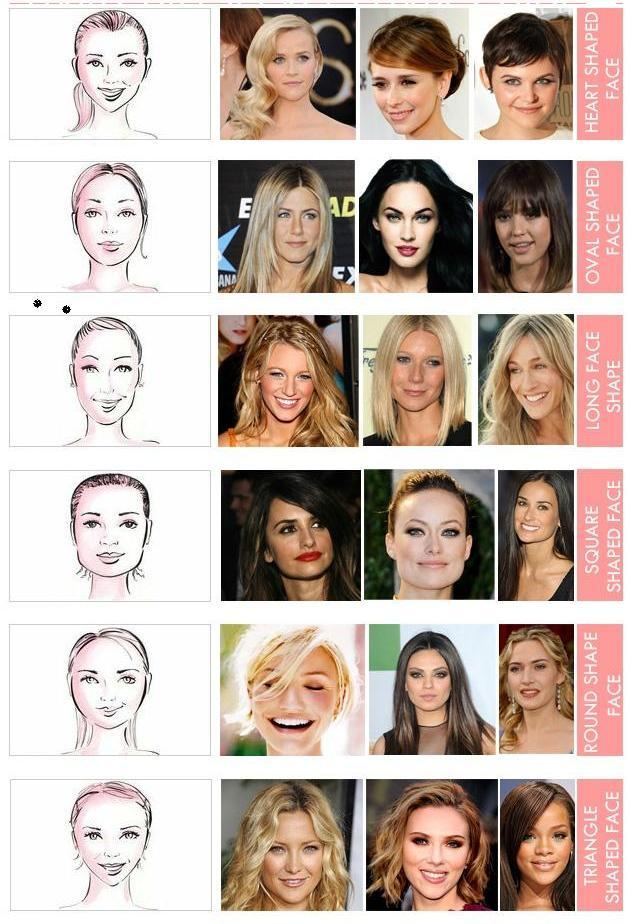 A guide to different face shapes girlsaskguys below are examples of different face shapes urmus Image collections