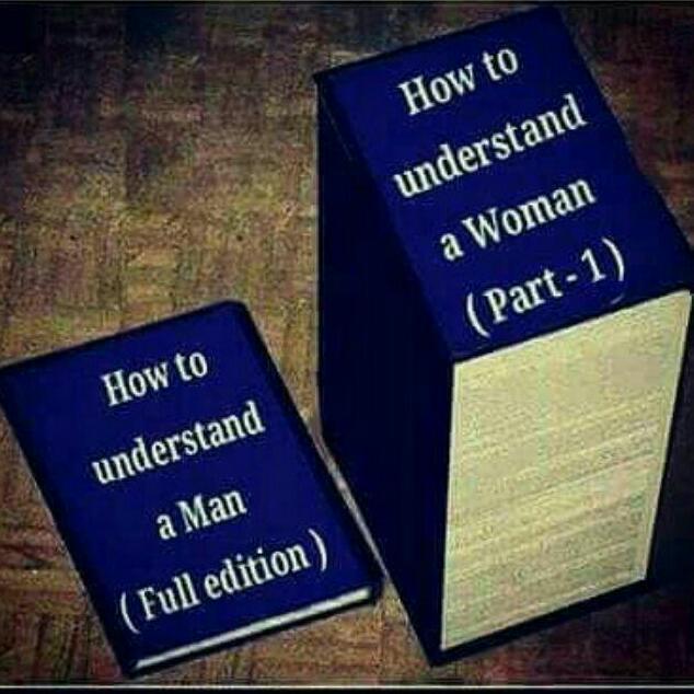 Males: basic understanding of them.