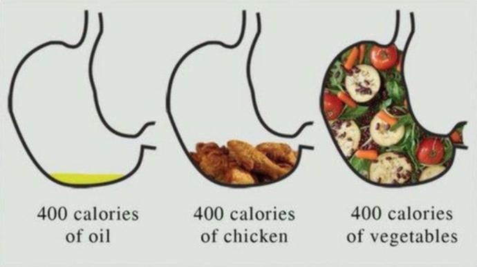 8 Simple Ways to Eat Healthier