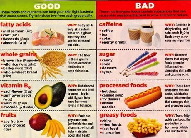 Good Foods To Eat For Acne Prone Skin
