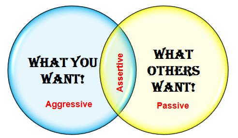 Tips For Being More Assertive.