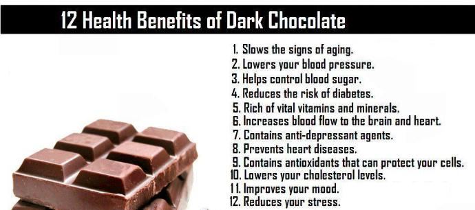 Celebrating Dark Chocolate! Why it's so good for you!