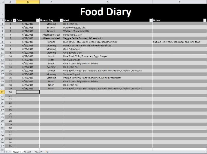 Keeping A Food Diary OUTSIDE The Intention Of Losing Weight