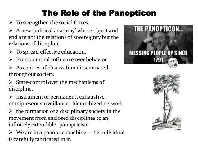 The Panopticon: Surveillance Culture