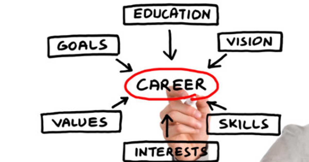 career and guidance Career guidance india (caring) is india's premier agency for career counselling and expert guidance on courses, careers and admission choices get up-to-date and unbiased advice on planning your career, best career choices, admissions, top courses and colleges.