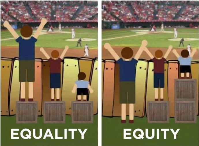 Equality and Equity: Do You Know the Difference? Feminism and BLM ...