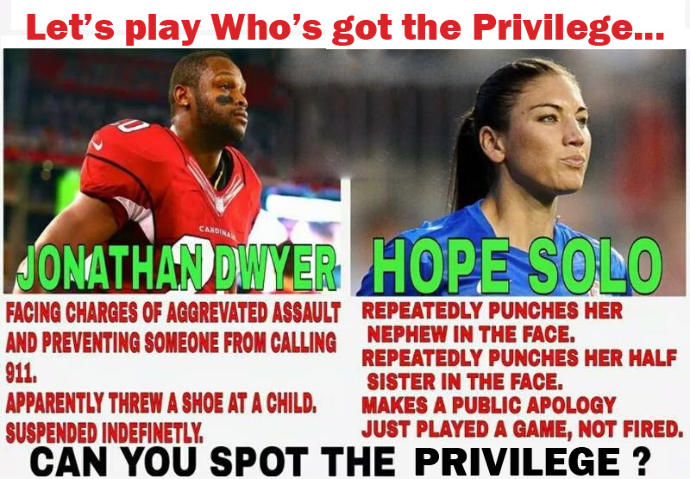 The Illusion of MALE Privilege Revealed