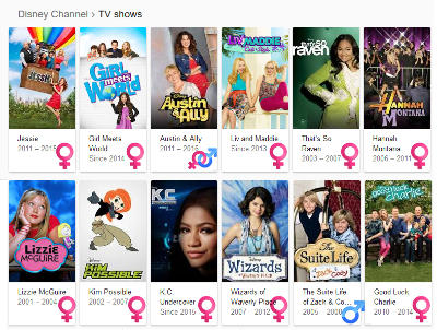 Social Justice Disney and it's Extreme Sexism Against Boys