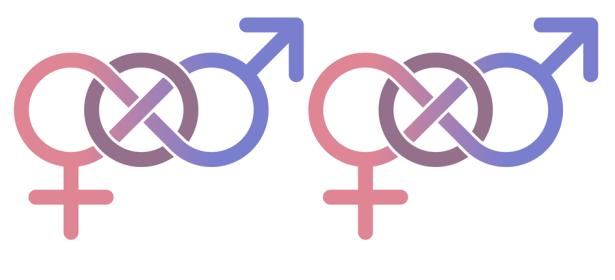 GenderQueer Theory Explained