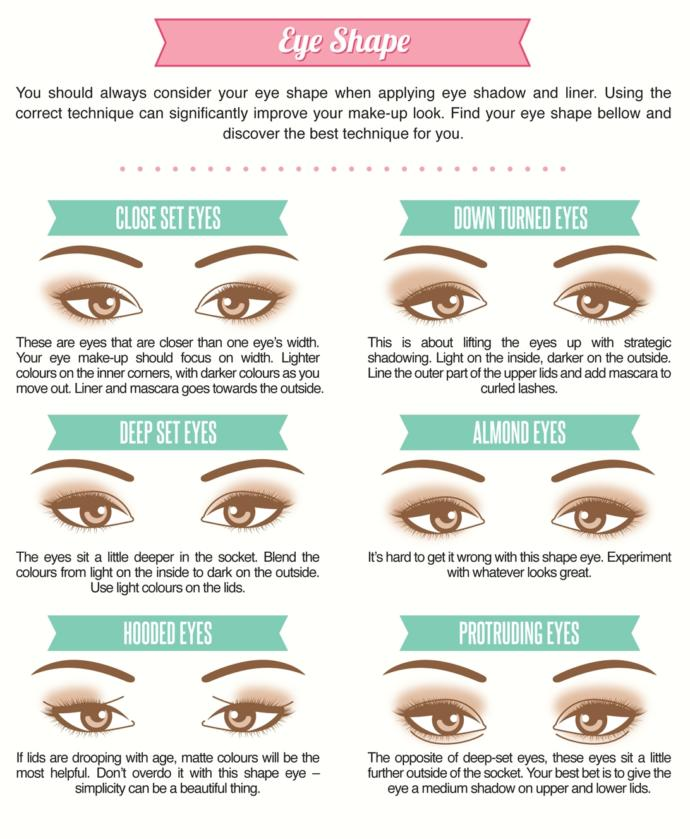 Get Your Eye Make-Up Right - GirlsAskGuys