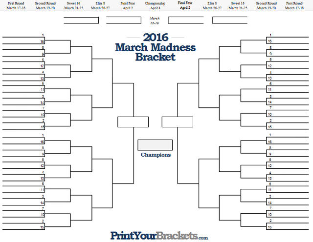 The Ides of March Madness: The Unbreakable Enigma