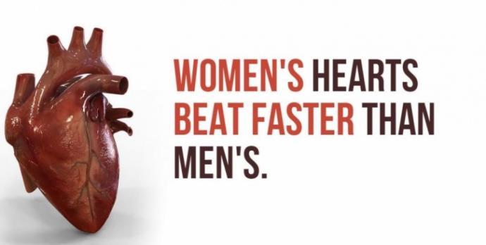 International Women's Day - Facts About Women -