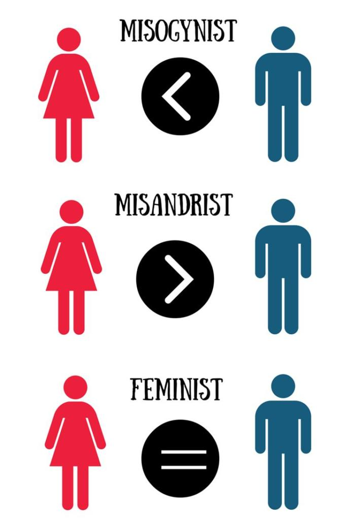 The Great Debate: Experiences With Feminism