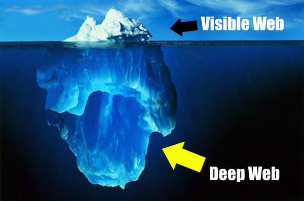 Deep Web: The Forbidden Area of the Internet!