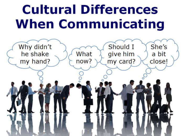 culture difference in business negotiation Understanding the culture of the country doing business in is very crucial to closing negotiations or building relationships hofstede created a framework for cross-cultural communication called intercultural dimensions this framework can be used to interpret cultural differences in negotiation.