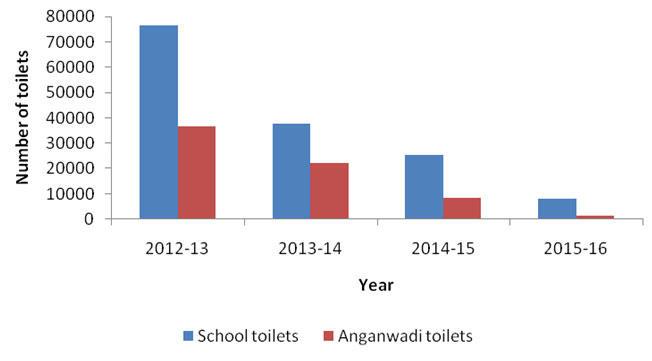 19 November - World Toilet Day