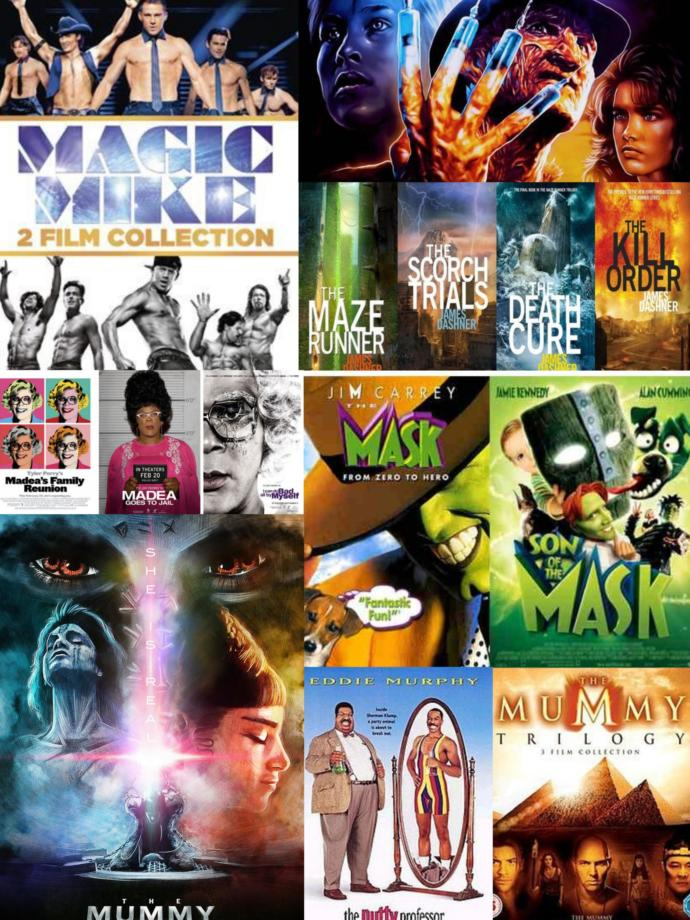 "My ""Alphabetically-Ordered"" Take on These Movie Franchises"