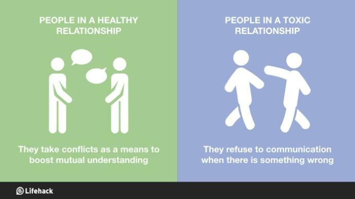 The Signs of a Very Healthy Relationship
