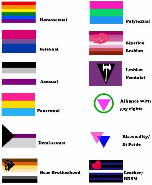 The Meaning of LGBTQ