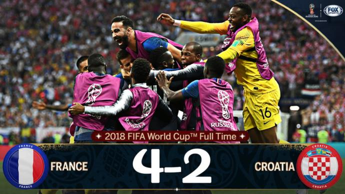 The Amazing Victory Of France in FIFA 2018