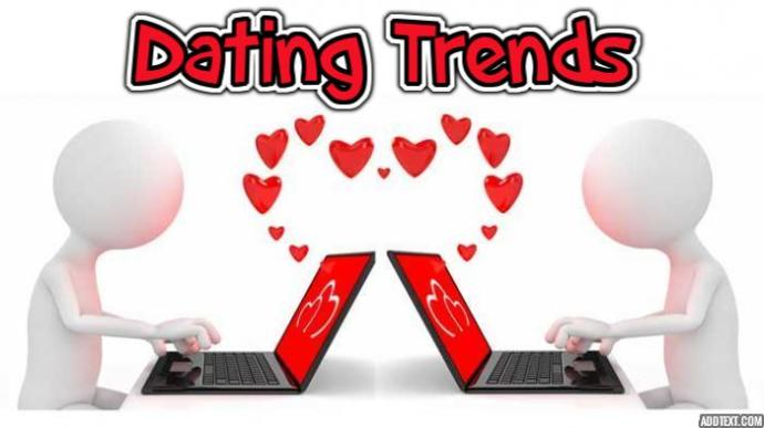 Part 2: Dating Trends That Have Gone Viral