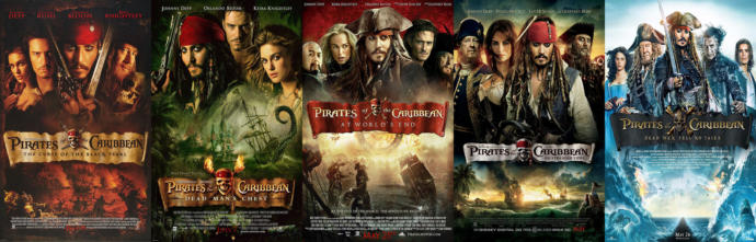 My Top 10 Favorite Franchise Movie's