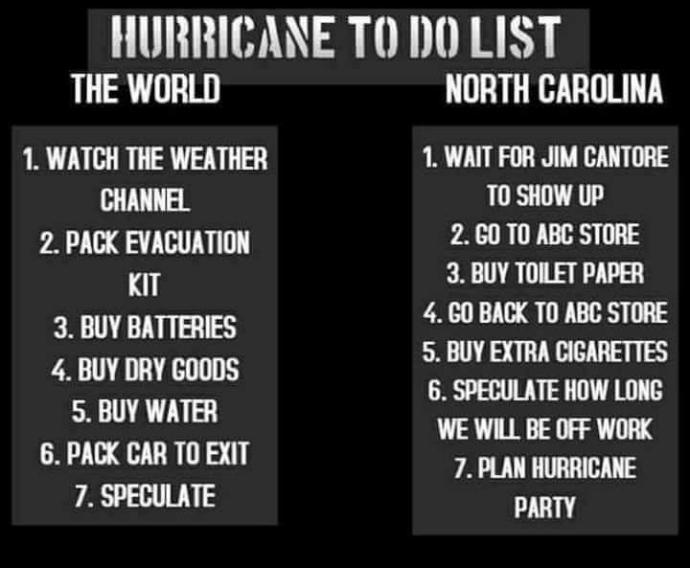 A danger to The Carolinas and Virginia: Hurricane Florence