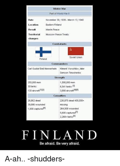 Finland's humiliation of the Soviet Union made Hitler overconfident.