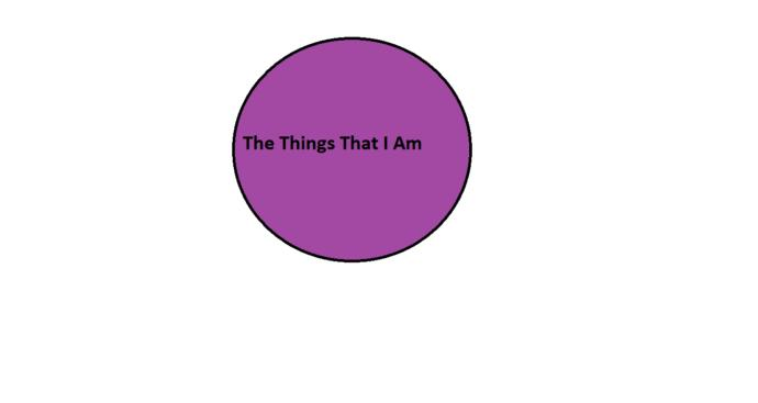 The Things That I Am