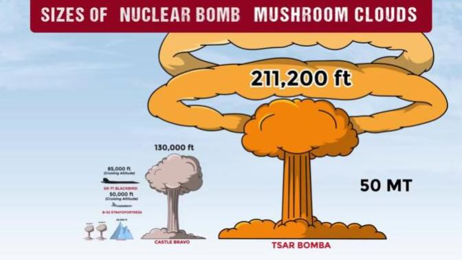 Do people still underestimate the power of a nuclear bomb?