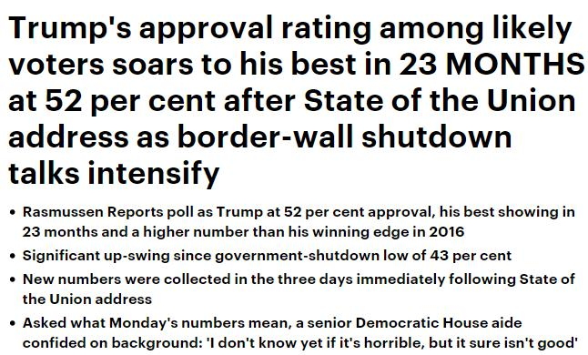 President Trump's Popularity Numbers Soar! Now Higher Than They Were When He Won The Election!