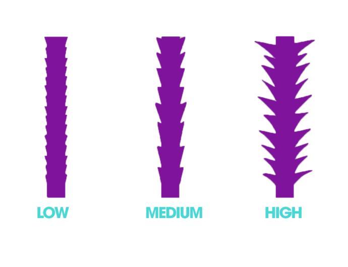 Hair porosity chart