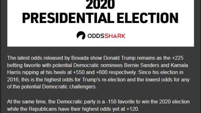 Major Gambling Site Puts Trump/Republican Odds For 2020 At Highest Ever -- Democrats At Lowest Ever