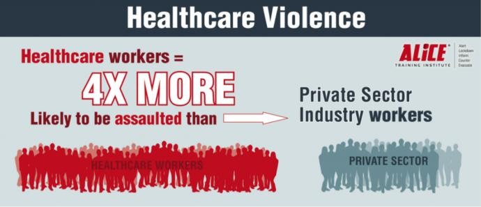 We need to stop being silent about violence towards healthcare workers