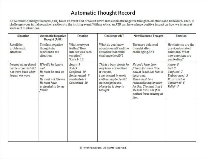 Thought Record Cognitive Tool