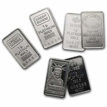 Precious Metals: Love or Leave Them?
