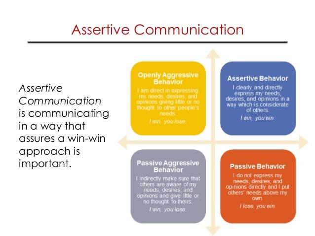 What Assertive Is And What It Is Not