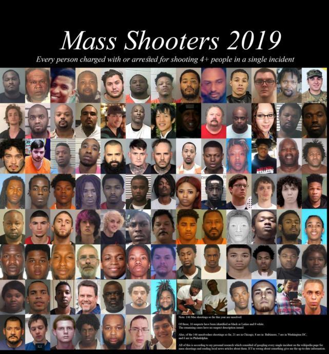 Mass shootings in 2019 thus far