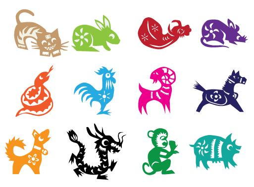 A Little Take About the Chinese Zodiacs