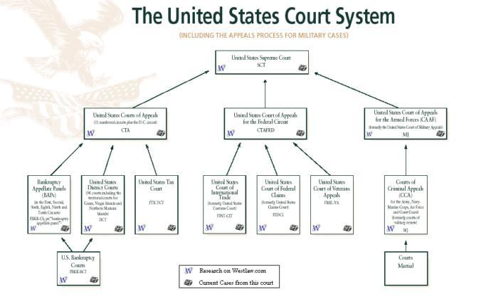 American Justice System - One Justice: Under God