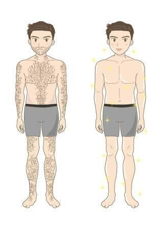 Manscaping! One of the best trends of modern society!
