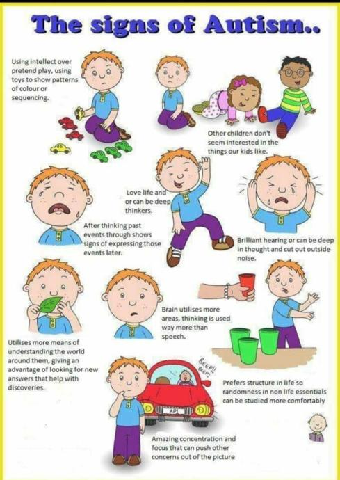 Possible symptoms of Autism