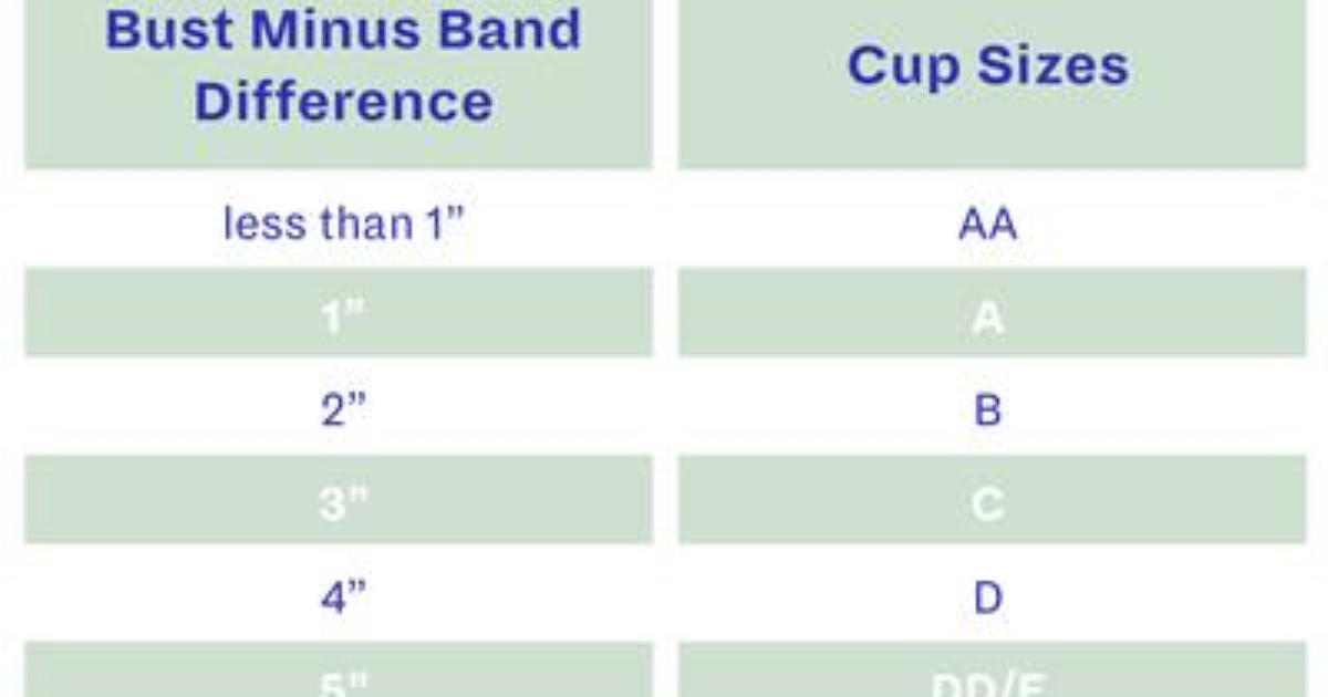 Cup Sizing and Sister Sizing