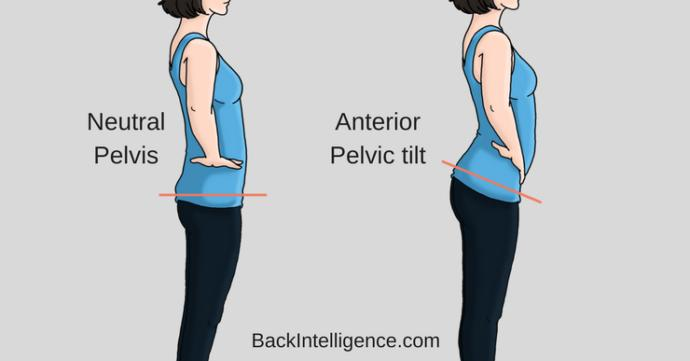 The picture on the right is bad posture and the butt is relaxed.