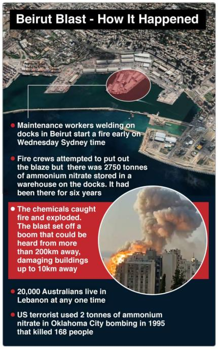 Beirut Explosion- history repeats after Oklahoma City bombing