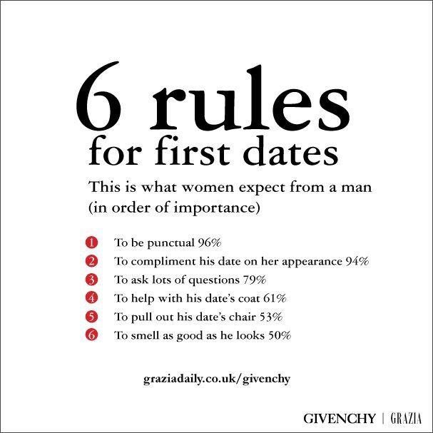 I like this. However, I do not expect 4 and 5 at all, maybe thats a cultural difference?