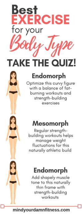 Note to women on body postivity