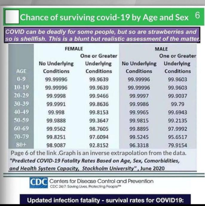 Why I wont Be Getting The COVID-19 Vaccine